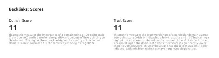 Domain Authority & Trust Score