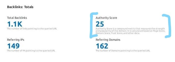Authority Score